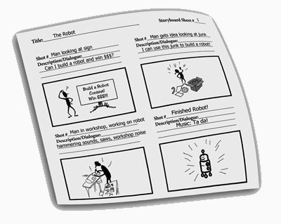 1000+ images about Digital Storytelling on Pinterest University - media storyboard template