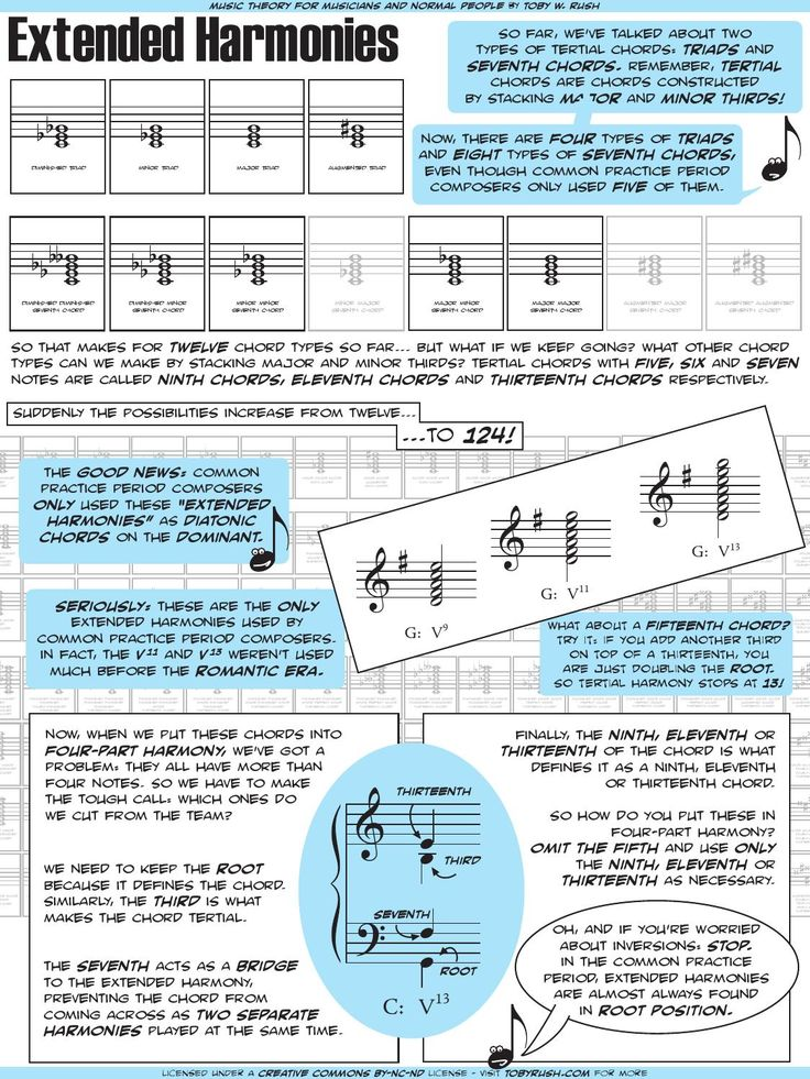 A description of diatonic extended harmonies and their use by composers of the common practice period.