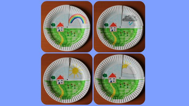 weather craft projects | Feature writer Kath tells us how to make these great weather plates. A ...