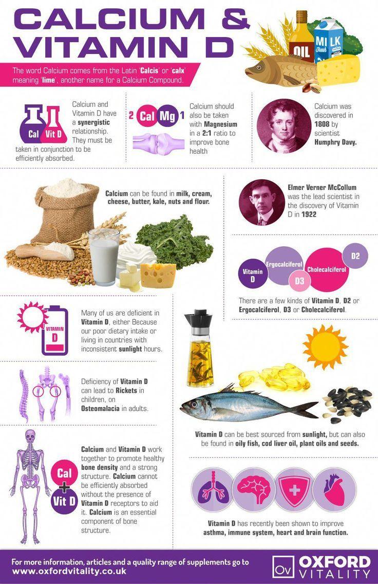 Calcium And Vitamin D Calcium And Vitamin D Supplements Calcium And Vitamin D Vitamine D Voeding Gezond Sap Recepten Vitamine D