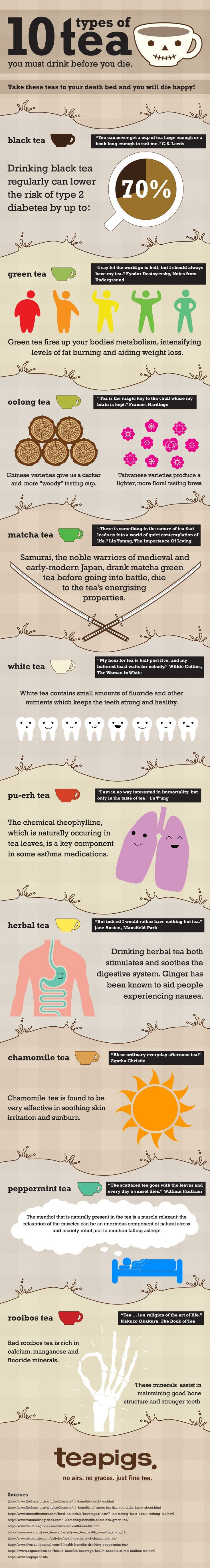 Drink these teas and you will die happy!.Great for the mind, soul and body.Drinking tea provides a host of health benefits.Tea is good for the immune system, low in fat and great for weight loss. #infographic
