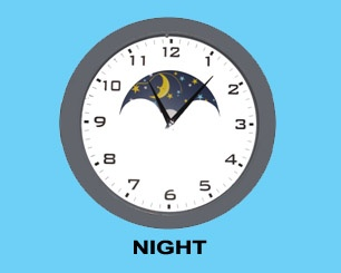 Day/Night Clock will assist those for whom dementia has affected their ability to reason accurately the time of day, ie is it 10 o'clock in the evening or 10 o'clock in the morning.