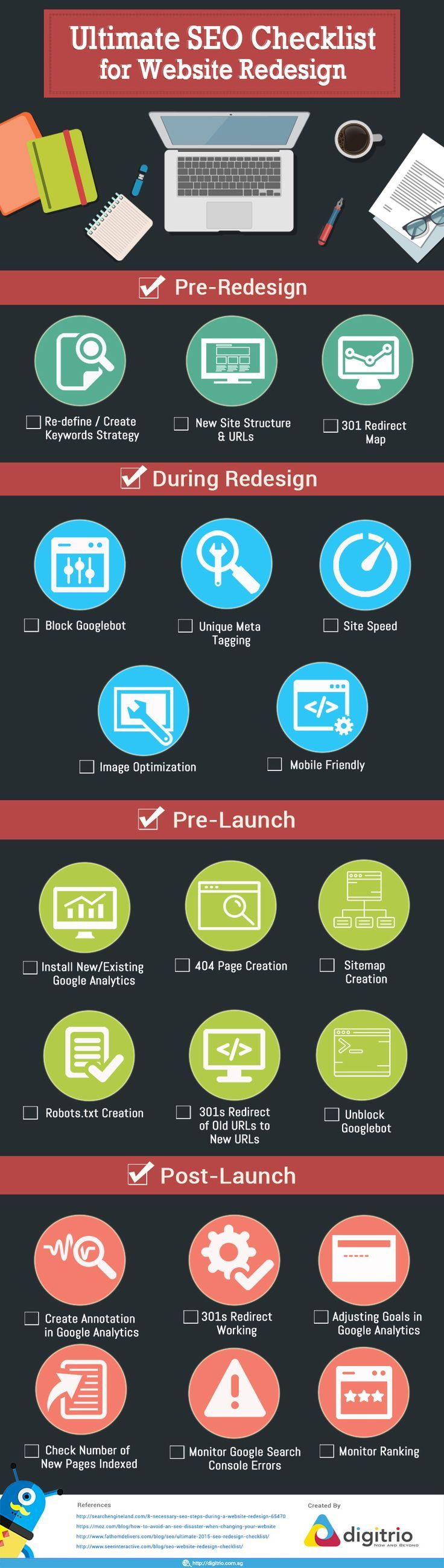 Complete SEO Guide For A Website Design Infographic