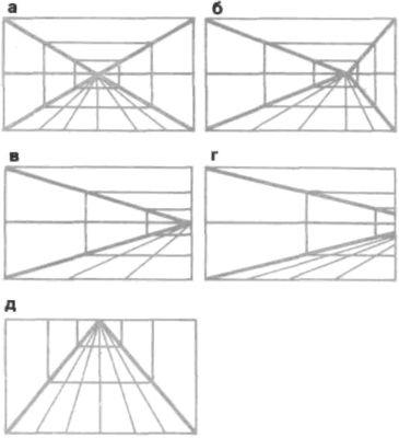 БФ - Техника и технология фотосъёмки. 8. Перспектива фотографического изображения
