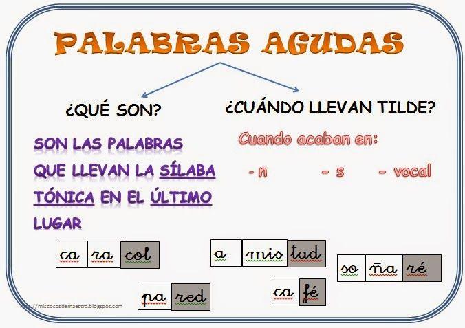 palma3.wikispaces.com     microrespuestas.com     lenguajelenguayhabla.blogspot.com      FICHAS    www.docstoc.com     http://6b...