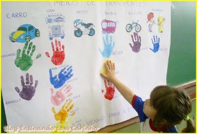 Ensinando com Carinho: Cartaz dos meios de transportes com carimbo das mãos