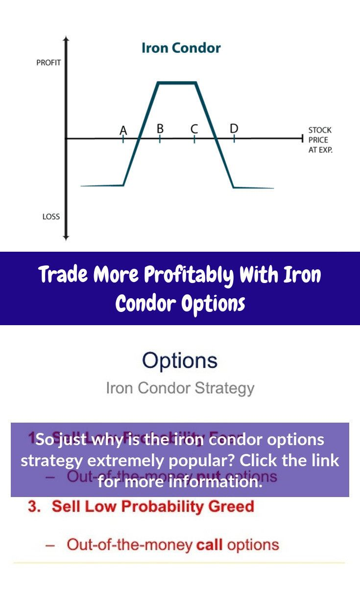 So just why is the iron condor options trading credit spread very
