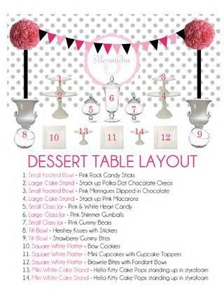 WH Hostess Custom Party Plan - Alexandras Hello Kitty Party