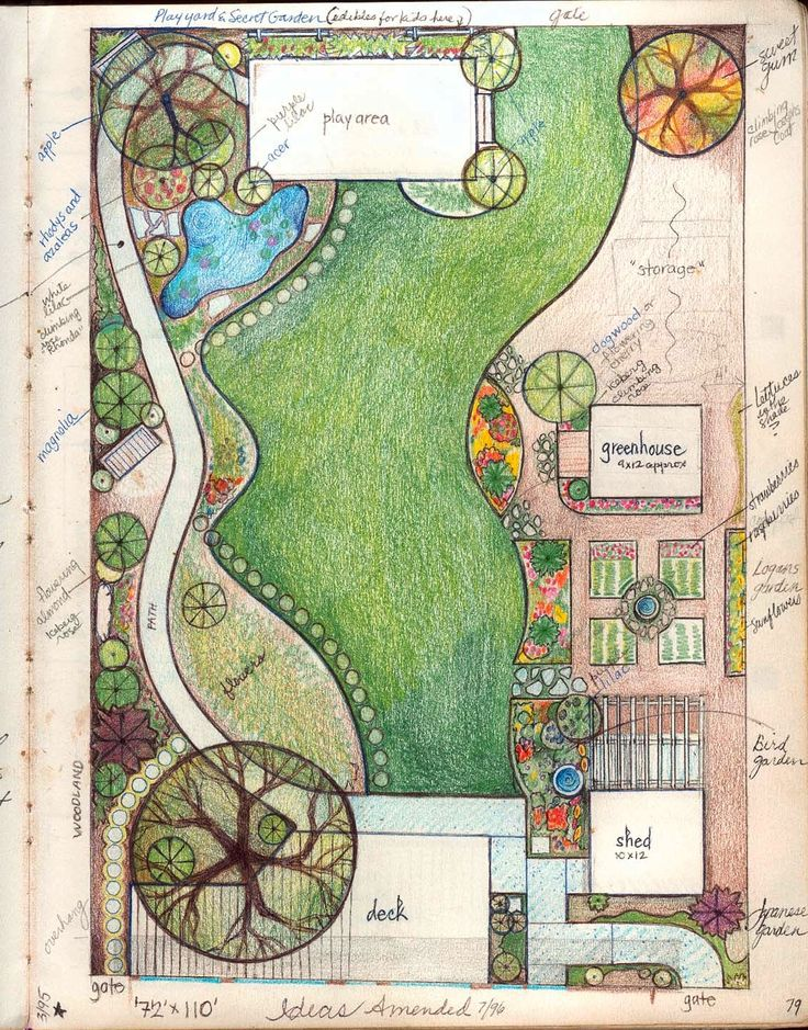 Gardenscaping plans sketches landscape inspiration for Backyard landscape design plans