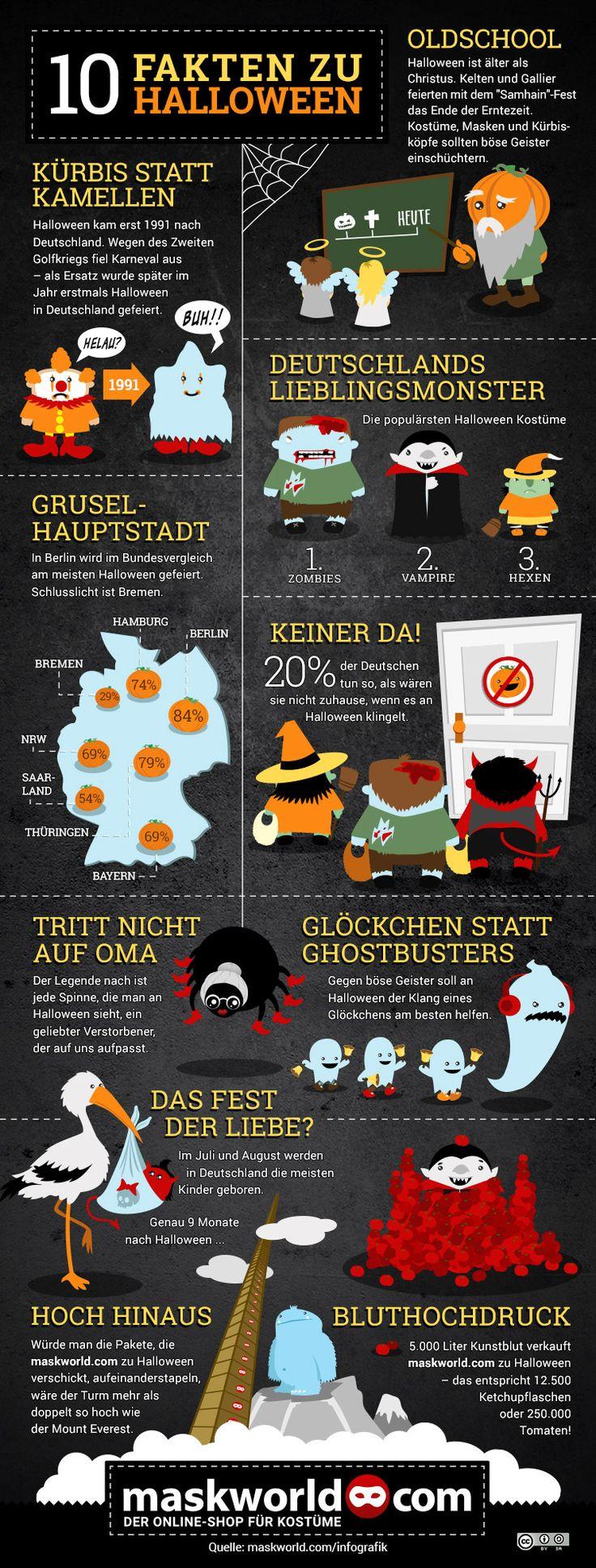 192 best Halloween Infographics images on Pinterest | Halloween ...