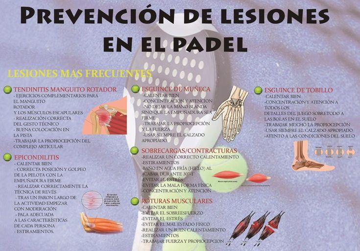 PREVENCIÓN de LESIONES en PÁDEL [Estudio Universitario] #padel http://blgs.co/HTeYCD