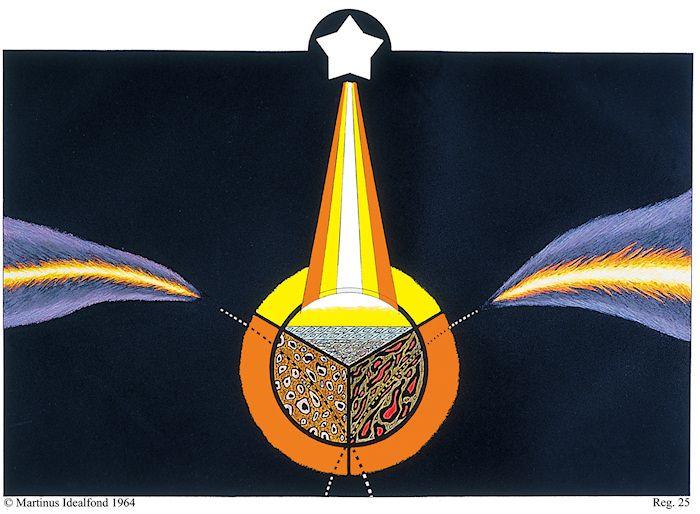 SYMBOL NO. 25 - THE KARMA OF MANKIND