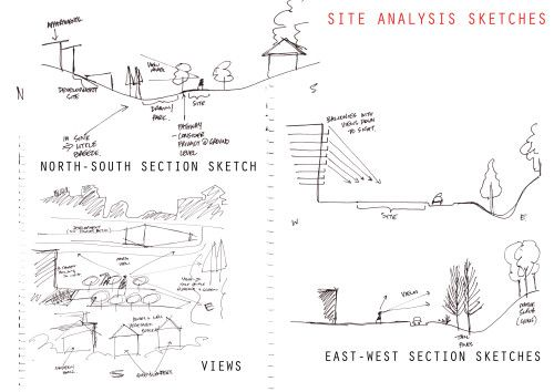 SITE ANALYSIS SKETCHES