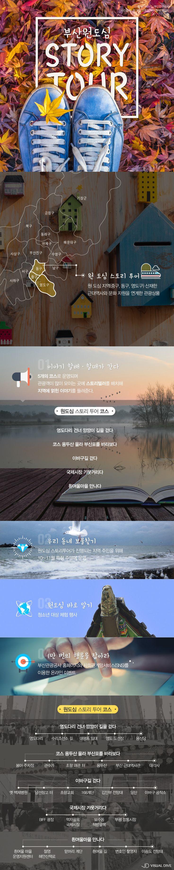 가을, 부산에서 즐겨볼까?…'원도심 스토리 투어' [인포그래픽] #Tour / #Infographic ⓒ 비주얼다이브 무단 복사·전재·재배포…