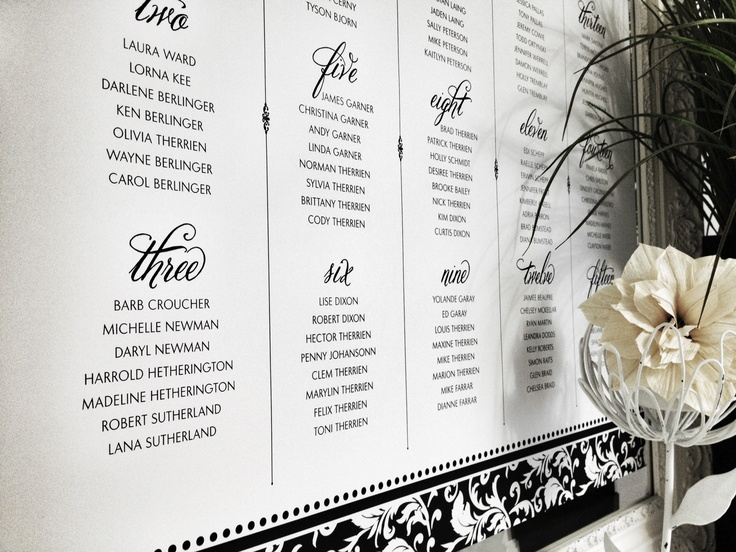 "Dandelion Willows | ""Damask Attitude"" Seating Chart"
