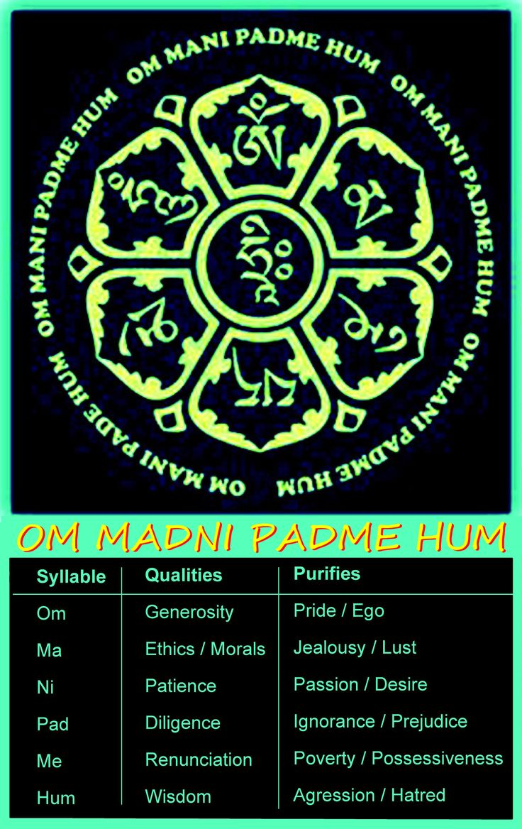 "A Mantra is a teaching aid for meditation. Enlarge the picture to get the meaning of the mantra ""Om Mani Padme Hum""."