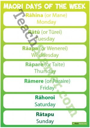 Days of the Week in Maori Poster – Green