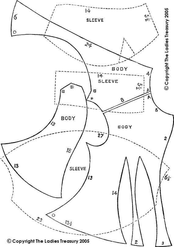 Pattern Draft for a Ladies' Jacket or jacket-bodice,November 1856