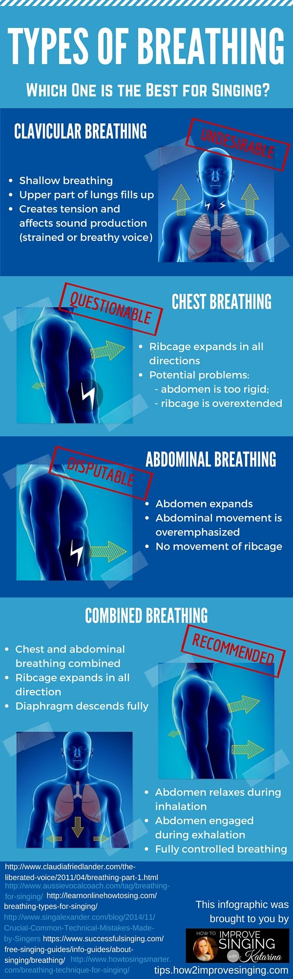breathing for singing: types of breathing