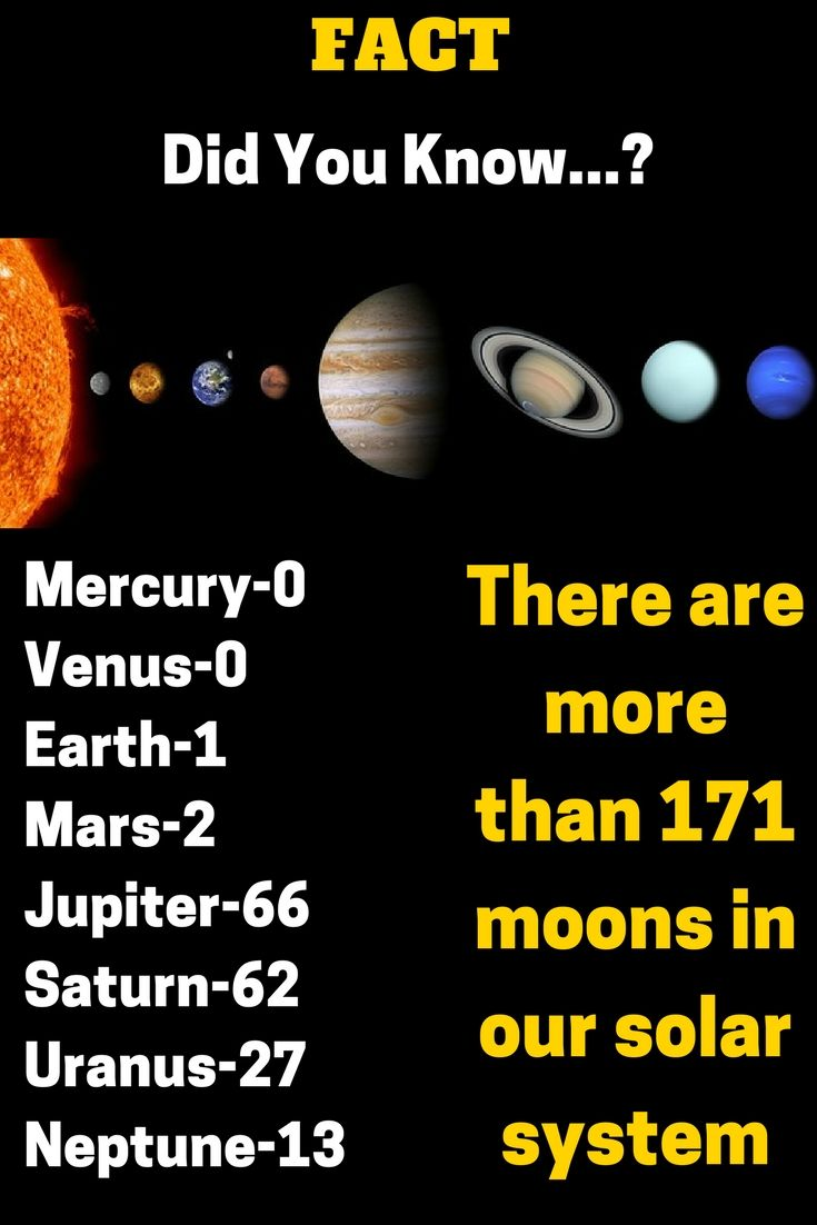 #Fact : #DidYouKnow ? There are more than 171 moons in our ...