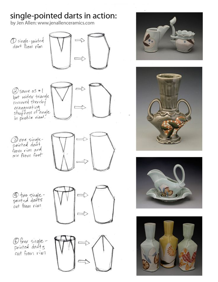 1000 Images About Pottery 2 On Pinterest