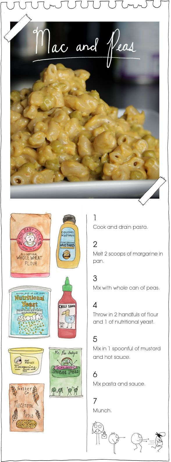 One of my favorite easy vegan dishes! Make sure to use the whole can of peas, NOT drained.