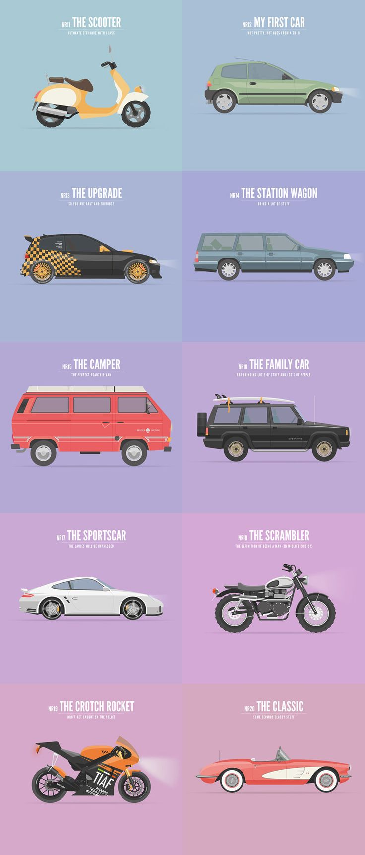 Life on Wheels illustrations (part 2) by Freelance Interactive Designer and Motion Designer Richard Beerens in collaboration with Ronald Mica.