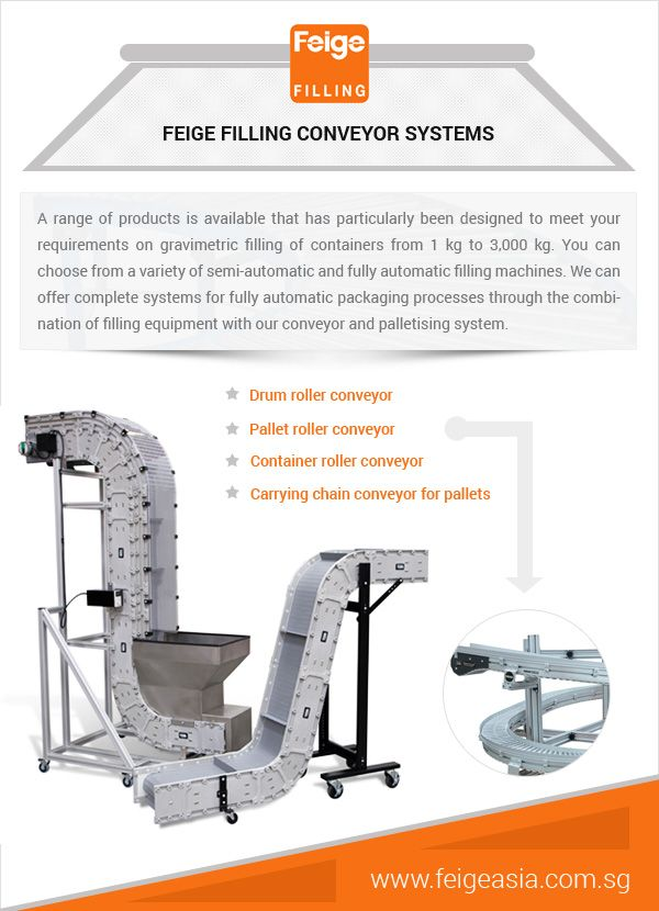 We can offer complete systems for fully automatic packaging processes through the combination of filling equipment with our conveyor and palletising system.