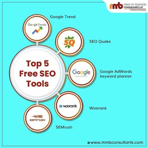 How To Spend Your First 100 On Google Adwords Google Adwords Adwords Free Seo Tools