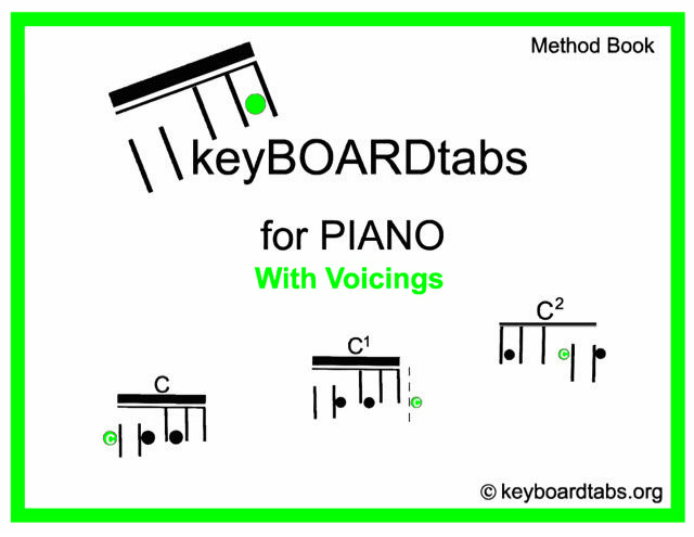 Learn to chord using keyboardtabs. http://www.theconservatoryofmusic.ca