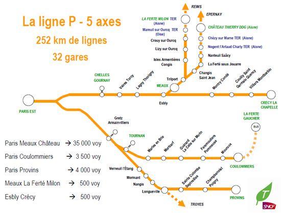 depuis gare de l est ligne p direction meaux arr 234 t chelles gournay depuis gare