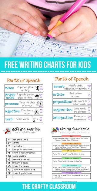 Free Writing Charts for Kids!  Includes Parts of Speech, Editing Marks and Citing Sources. Great for a writer's notebook or for classroom reference charts.