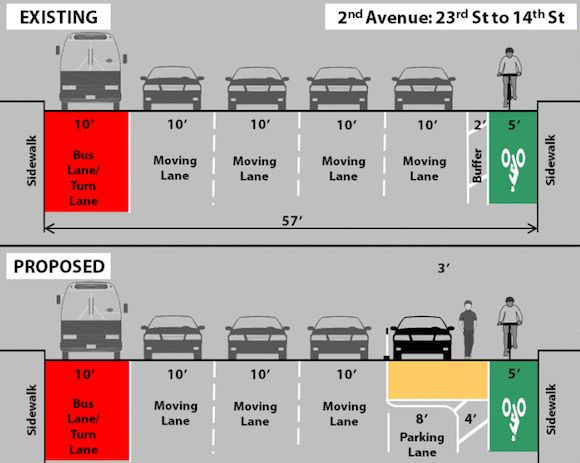 DOT Proposes Filling the Gap in Second Avenue Protected Bike Lane | Streetsblog New York City