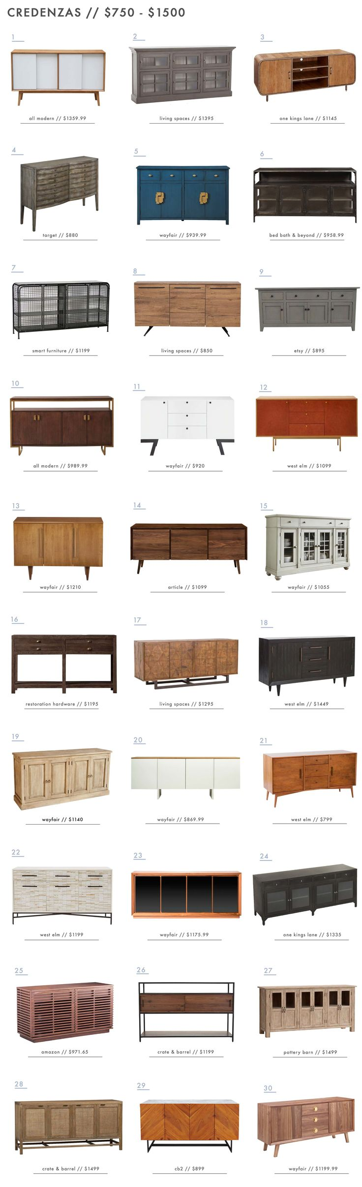 108 of our Favorite Credenzas (at every price point)