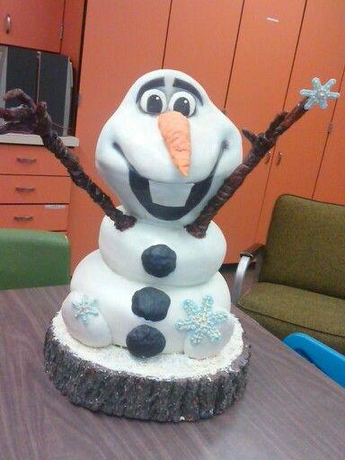 Snowman Cakes Images