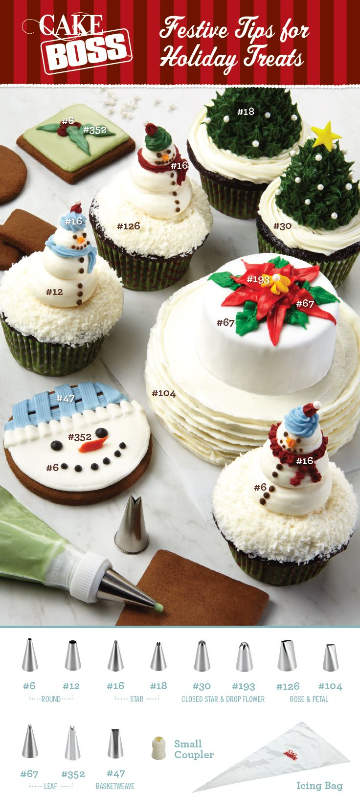 Take your cake decorating to the next level   use this ...