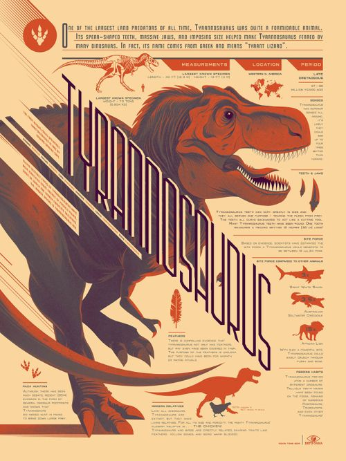 Exclusive Debut: Dinosaur Infographic Prints by Kevin Tong and Tom Whalen from Their Upcoming Info-Rama Show!