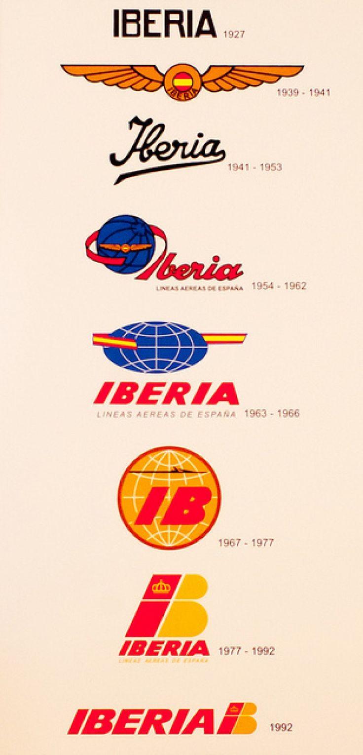 Evolución de los #logos de @Iberia Líneas Aéreas Líneas Aéreas #Infografia