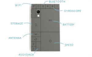PhoneBloks points a way to smarter manufacturing