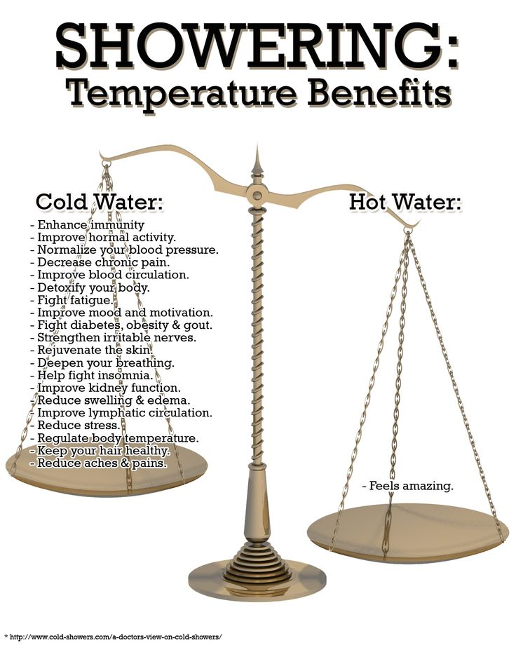 It does take some getting use to but the benefits are all - Which uses more water bath or shower ...