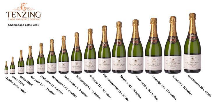 Champagne bottle sizes. Quarter bottle to Melchizedek (40 bottles) — Fernando Beteta, MS