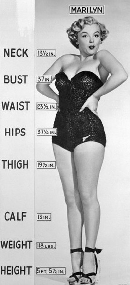 Could people please stop saying she was a size 12-14-16-even 18? Marilyn Monroe was not a size 18. She was at her heaviest (140 lbs) today's US size 8 and a very unrealistic extreme hourglass shape at 118 lbs as pictured a sie 4.  My dimensions mimic hers except the bust. I'm a 32C and feel lke I'm going tip over at top.