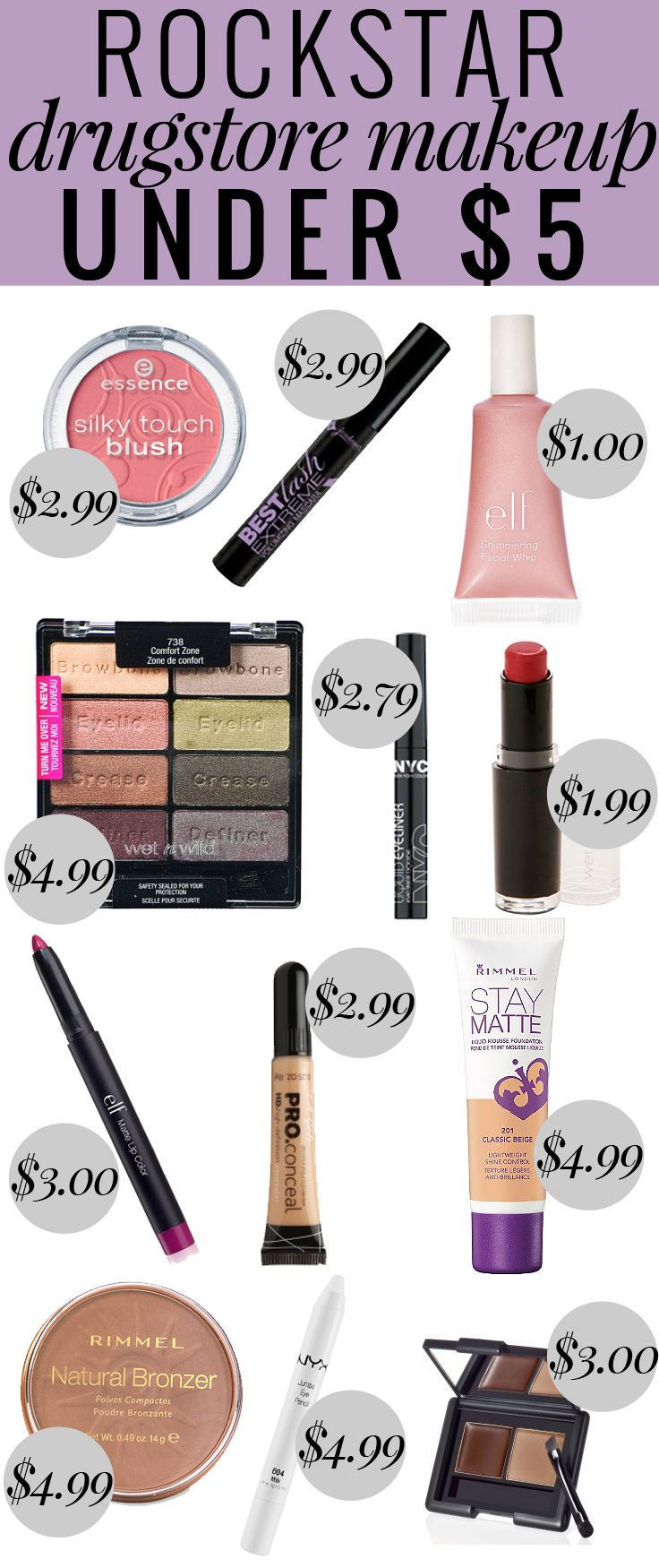 Rockstar Drugstore Makeup Under $5 - this list has everything for a full face of…