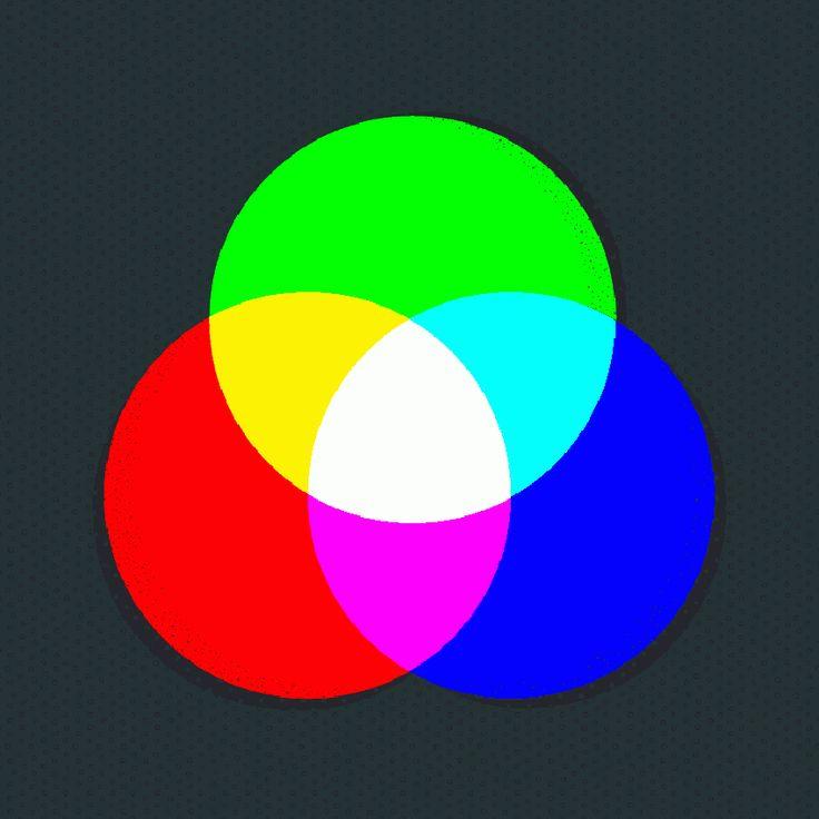 Обложка к статье про цветовые модели RGB и CMYK в дизайне. Цветовой круги примеры смешения цветов.  Теги: color, vector, colorful, circle, design, graphic, art, illustration, colourful