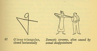 The Graphologist's Alphabet by Eric Singer, illustrated by Gertrude Elias.