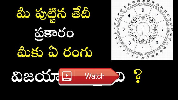 Know your lucky color according to your date of birth Numerology in Telugu Telugu Tuber  Know your lucky color according to your date of birth in telugu Find your lucky color as per your date of birth by telugu tuber Visit our website for more updatesNumerology Name Date Birth VIDEOS  http://ift.tt/2t4mQe7  #numerology