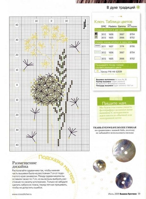 plants cross stitch