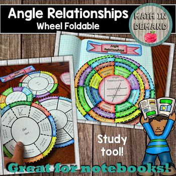 """Included is a foldable on angle relationships.  This includes:- Complementary angles- Supplementary angles- Vertical angles- Corresponding angles- Alternate interior angles- Alternate exterior angles- Consecutive interior angles- Consecutive exterior anglesThere are 3 layers: (1) Relationship, (2) Example, (3) Theorem.The first layer simply states if the angle relationship is """"equal"""" or """"sum to 180 degrees""""."""