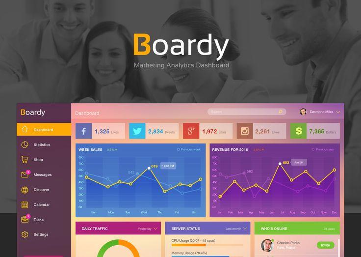 Boardy - Dashboard UI Design on Behance