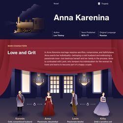 Anna Karenina infographic thumbnail